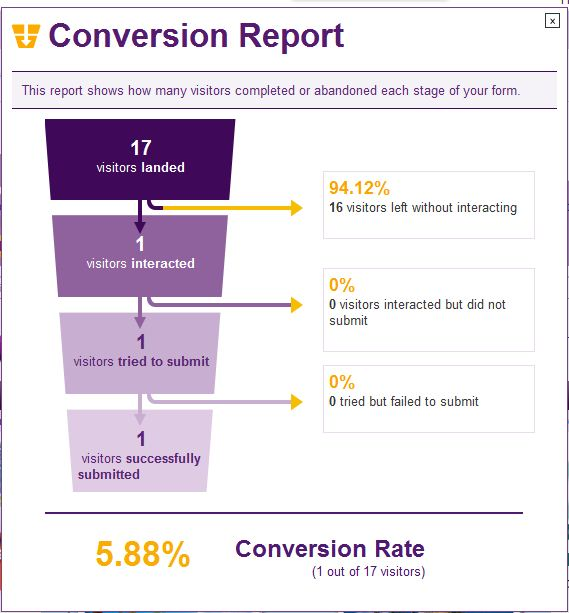 Conversion report